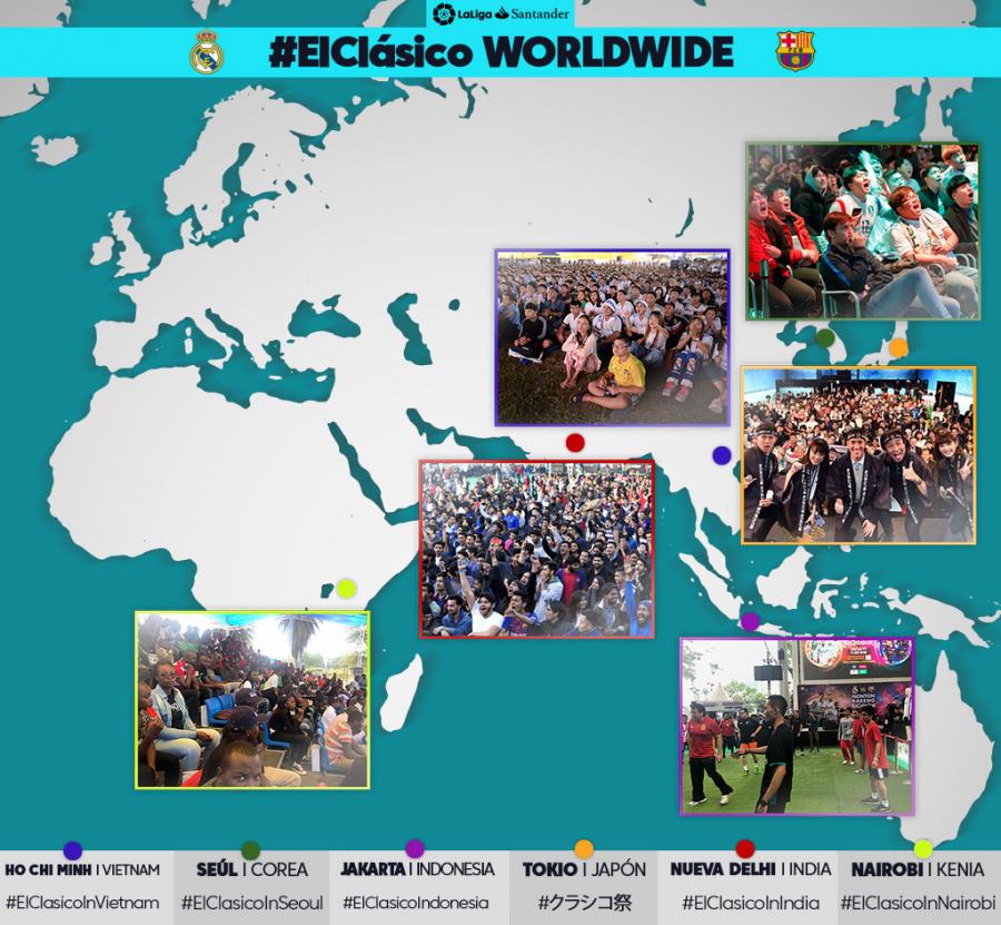 Un Clásico global