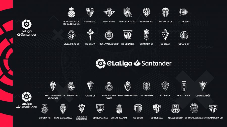 La nueva eLaLiga Santander dobla sus participantes