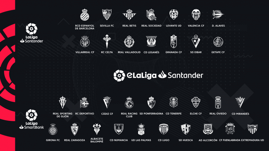 eLaLiga Santander sees participation numbers double
