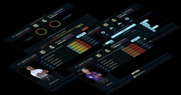 Mediacoach, de LaLiga, ofrece datos de rendimiento a tiempo real en la nube