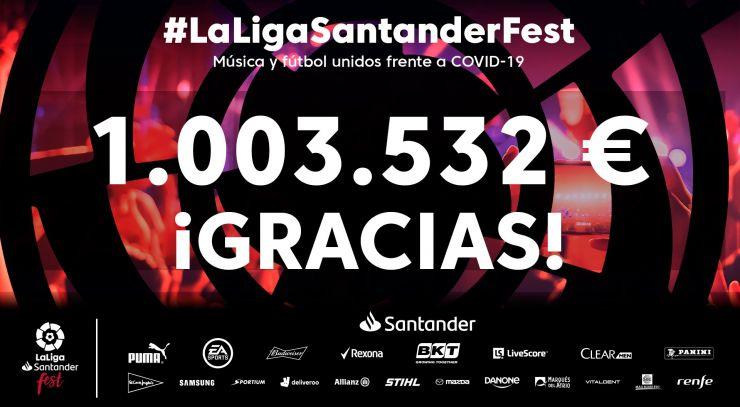 'LaLigaSantander Fest' conectó a 50 millones de personas, recaudó 1.003.532 € y 1 millón de mascarillas para la lucha contra el COVID-19
