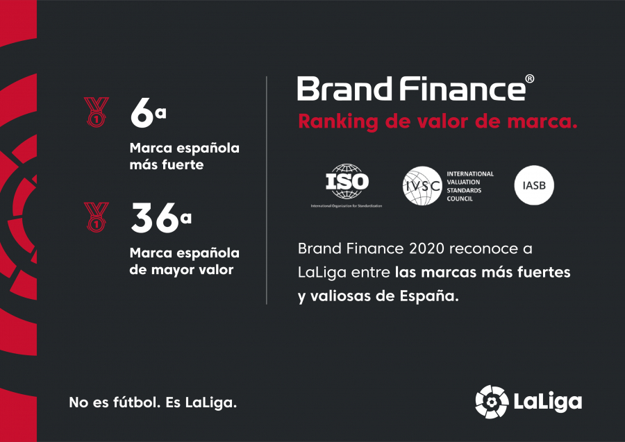 El crecimiento internacional impulsa el ascenso de LaLiga en el ranking de Brand Finance