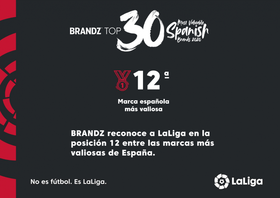 LaLiga appears for the first time in Kantar's BrandZ ranking of Spain's most valuable brands