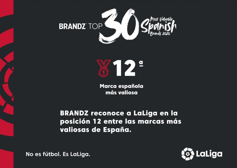 LaLiga entra por primera vez en el ranking de marcas españolas de BrandZ de Kantar