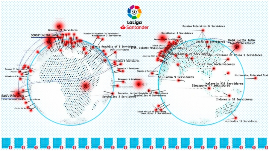 LaLiga antipiracy consigue nuevas alianzas mundiales y elimina más contenidos ilegales